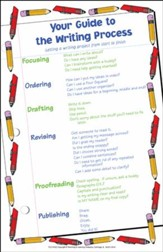 Four Square Writing Method Charts