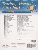 BJU Reading Grade 2 (Teaching Visuals) Flip Charts