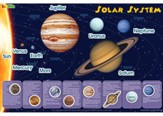 Solar System, Magnetic Wall Sticker