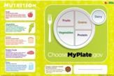 Nutrition, Magnetic Wall Sticker