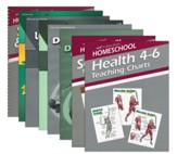 Grade 4 Homeschool Parent Science/Health Kit