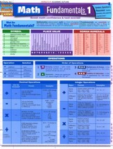 Math Fundamentals 1 Chart