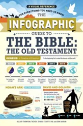 Infographic Guide To The Bible: The Old Testament