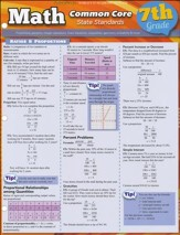 7th Grade Math Common Core State Standards QuickStudy Chart