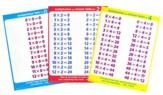 Abeka Arithmetic Tables and Fact Charts--Grades 3 to 8