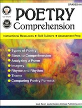 Mark Twain Poetry Comprehension, Grades 6-8