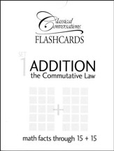 Math Flashcards Set 1: Addition (Commutative Law)