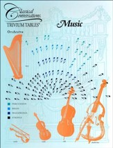 Trivium Table: Music