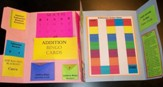 Addition & Subtraction Basic Facts Games Lapbook (Assembled)