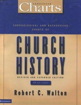 Church History Reference