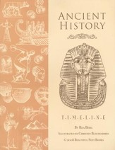 Ancient History Timeline Ancient History Timeline