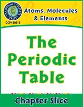 Atoms, Molecules & Elements: The  Periodic Table Gr. 5-8 - PDF Download [Download]