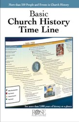 Basic Church History Time Line - PDF Download [Download]