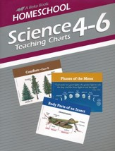 Abeka Homeschool Science Teaching Charts--Grades 4 to 6