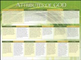 Attributes of God, Laminated Chart