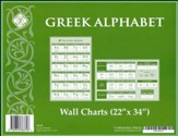 Greek Wall Charts (set of 2)