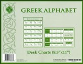 Greek Desk Charts, (set of 2)