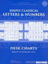 Simply Classical Letters & Numbers  Desk Charts