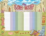Over the Moat VBS: Attendance Chart