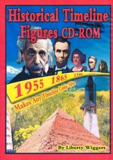 Historical Timeline Figures CD-ROM  - Slightly Imperfect