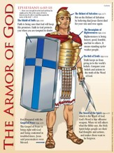 Catholic: Armor of God - Laminated Poster
