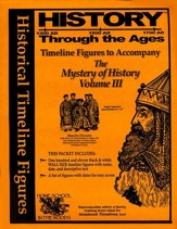 Timeline Figures to Accompany The Mystery of History, Volume 3
