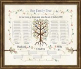 Our Family Tree, Family Lineage, Framed Art