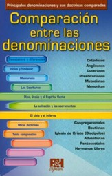Comparación entre las Denominaciones Folleto (Denominations Comparison Pamphlet)