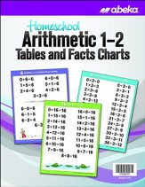 Abeka Homeschool Arithmetic 1-2 Tables and Facts (New  Edition)