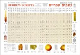 Hebrew Scripts - A Carta Wall Chart