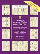 Alphabets Ancient & Modern - A Carta Wall Chart