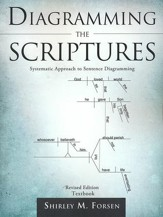 Diagramming the Scriptures - Slightly Imperfect