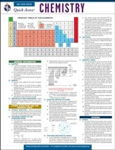 Chemistry - Quick Access Reference Chart