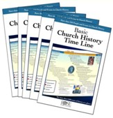 Basic Church History Time Line - 5 Pack