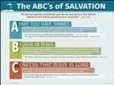 ABC's of Salvation - Wall Chart