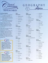Trivium Table: Cycle 1 Geography (World and Africa Maps)