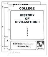 Advanced High School or College Elective: History of Civilization 1 SCORE Keys 1-10