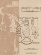 History of Science Time Line