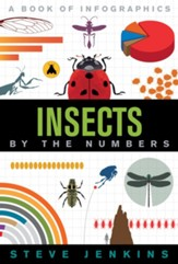 Insects: By The Numbers