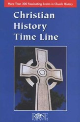 Christian History Time Line Pamphlet - 5 Pack