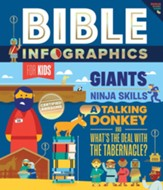 Bible Infographics for Kids: Giants,  Ninja Skills, a Talking Donkey, and What's the Deal with the Tabernacle