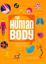 The Human Body, The World in  Infographics