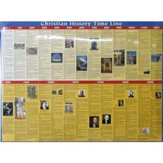 Christian History Time Line Laminated Wall Chart