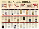 How We Got The Bible, Laminated Wall  Chart