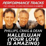 Hallelujah (Your Love Is Amazing) (Key-A-Premiere Performance Plus w/Background Vocals) [Music Download]