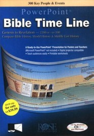 Bible Time Line: PowerPoint CD-ROM