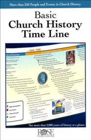 Church History Time Line