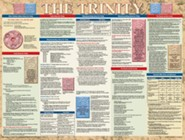 Catholic: Trinity - Laminated Poster