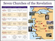 Seven Churches of the Revelation, Wall Chart