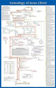 Genealogy of Jesus Christ